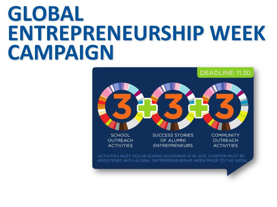 GLOBAL ENTREPRENEURSHIP WEEK CAMPAIGN