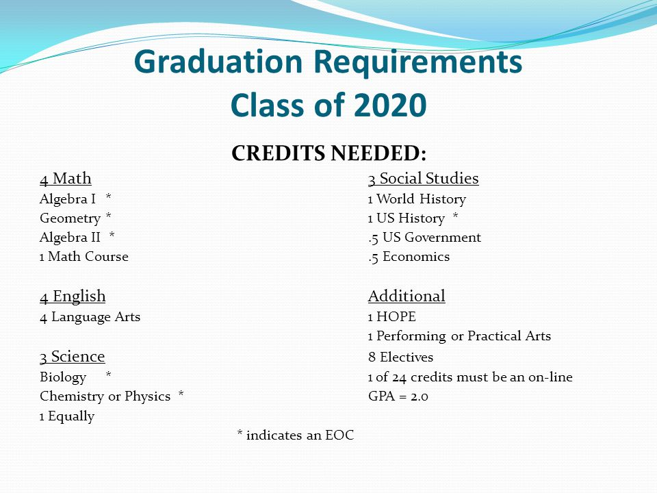 CREDITS NEEDED: 4 Math3 Social Studies Algebra I*1 World History Geometry*1 US History * Algebra II *.5 US Government 1 Math Course.5 Economics 4 EnglishAdditional 4 Language Arts1 HOPE 1 Performing or Practical Arts 3 Science 8 Electives Biology*1 of 24 credits must be an on-line Chemistry or Physics *GPA = 2.0 1 Equally * indicates an EOC Graduation Requirements Class of 2020