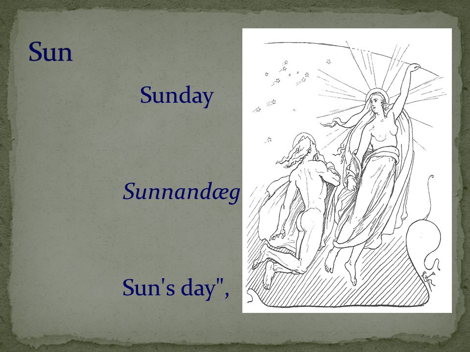 Sunday Sunnandæg Sun s day ,