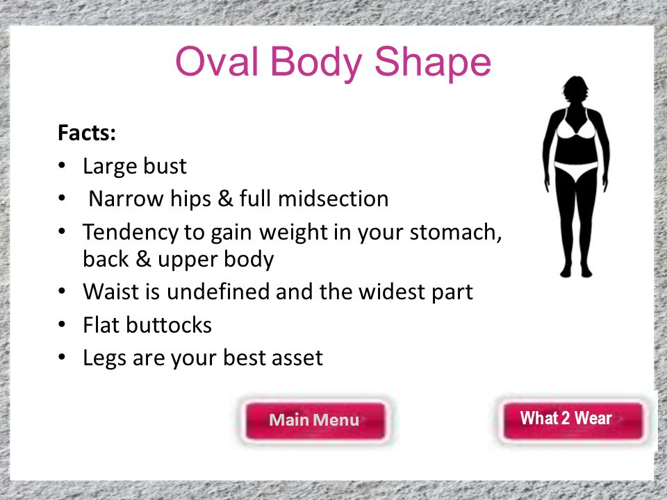 Oval Body Shape Facts: Large bust Narrow hips & full midsection Tendency to gain weight in your stomach, back & upper body Waist is undefined and the widest part Flat buttocks Legs are your best asset Main Menu What 2 Wear