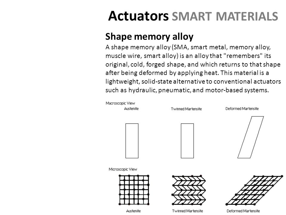 Actuators SMART MATERIALS Shape memory alloy A shape memory alloy (SMA, smart metal, memory alloy, muscle wire, smart alloy) is an alloy that remembers its original, cold, forged shape, and which returns to that shape after being deformed by applying heat.