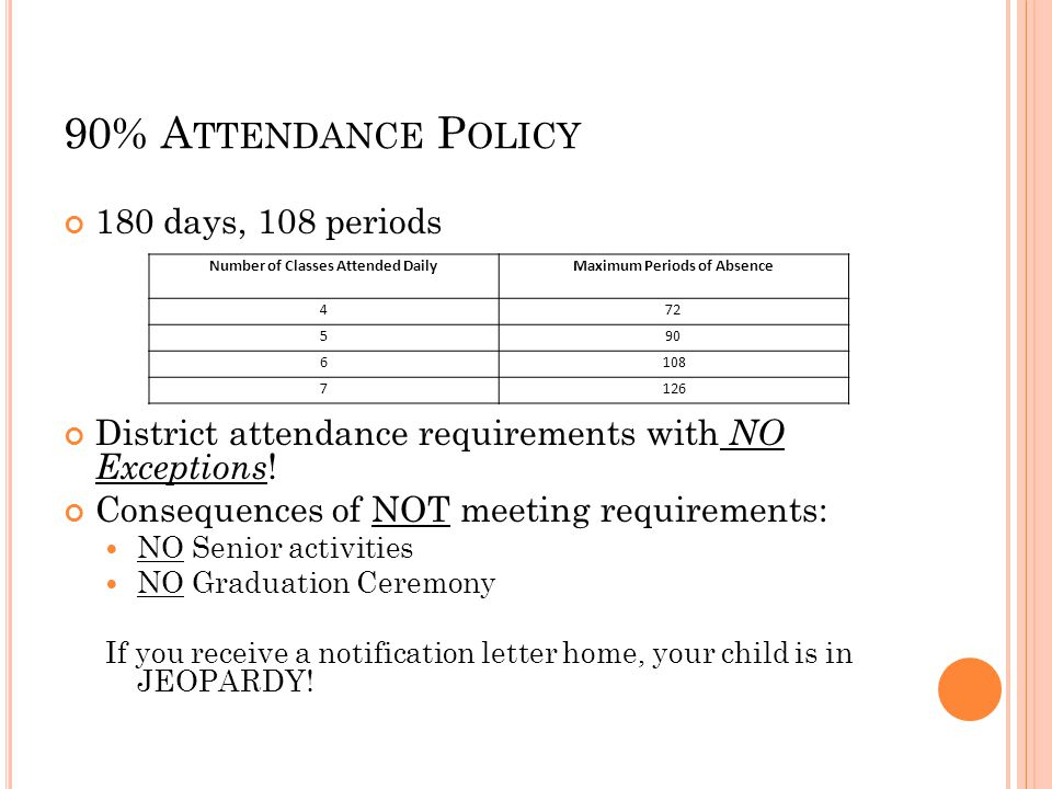 90% A TTENDANCE P OLICY 180 days, 108 periods District attendance requirements with NO Exceptions .