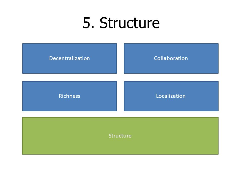 5. Structure Collaboration Richness Decentralization Localization Structure