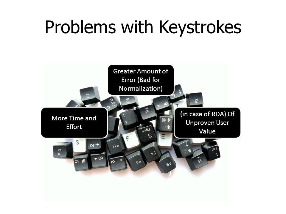 Problems with Keystrokes More Time and Effort Greater Amount of Error (Bad for Normalization) (in case of RDA) Of Unproven User Value