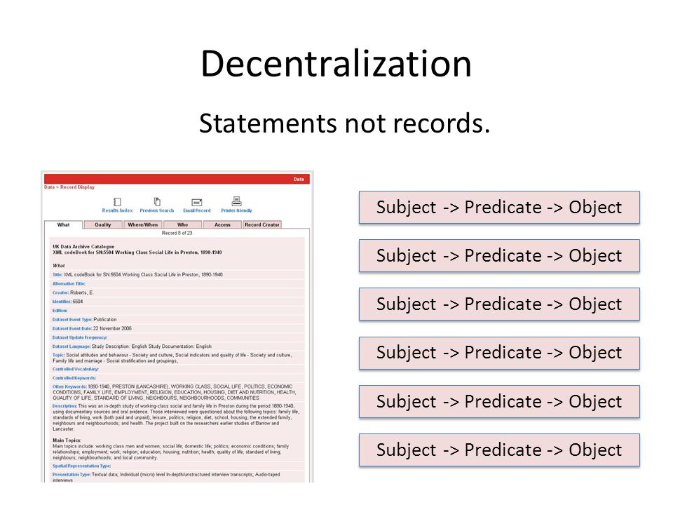Decentralization Subject -> Predicate -> Object Statements not records.