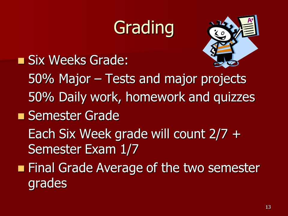 13 Grading Six Weeks Grade: Six Weeks Grade: 50% Major – Tests and major projects 50% Daily work, homework and quizzes Semester Grade Semester Grade Each Six Week grade will count 2/7 + Semester Exam 1/7 Final Grade Average of the two semester grades Final Grade Average of the two semester grades