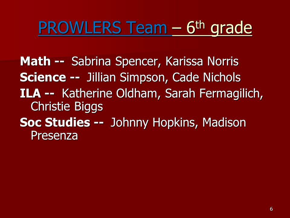 6 PROWLERS Team – 6 th grade Math -- Sabrina Spencer, Karissa Norris Science -- Jillian Simpson, Cade Nichols ILA -- Katherine Oldham, Sarah Fermagili