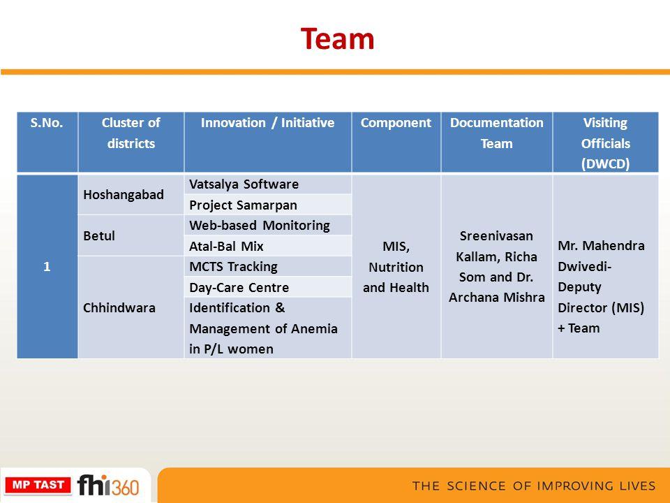 Team S.No. Cluster of districts Innovation / InitiativeComponent Documentation Team Visiting Officials (DWCD) 1 Hoshangabad Vatsalya Software MIS, Nut