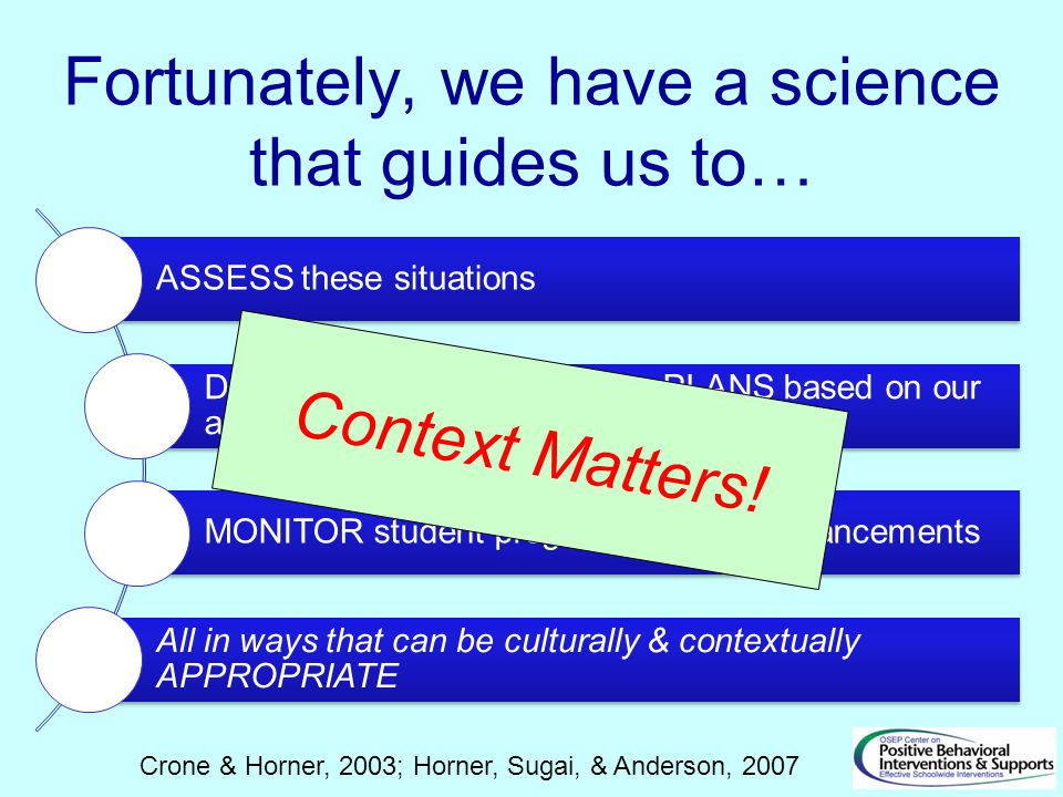 Fortunately, we have a science that guides us to… Crone & Horner, 2003; Horner, Sugai, & Anderson, 2007 Context Matters!
