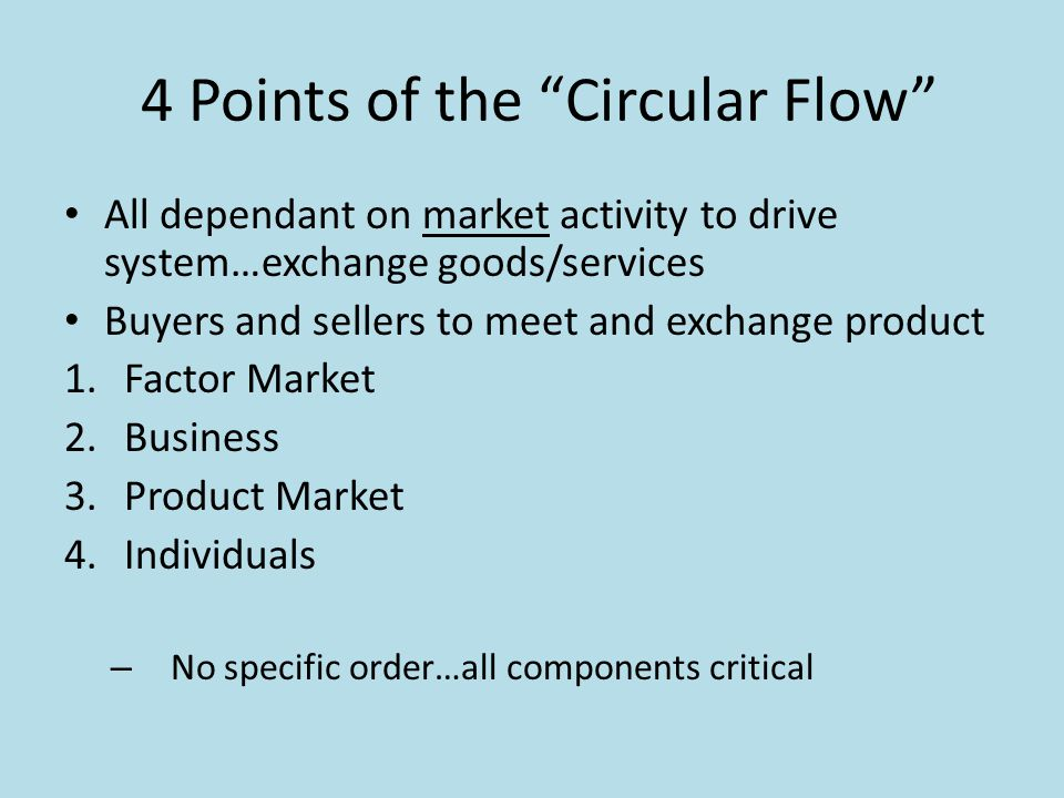 Specifics… Factor markets: – Where individuals earn an income – 4 factors of production (C.E.L.L.) are bought and sold – You/your parents work place Product market: – Use income to acquire good/services here – $ returns to businesses (factor markets) This creates an infinite cycle where wages are exchanged and go on to create more and more goods/services