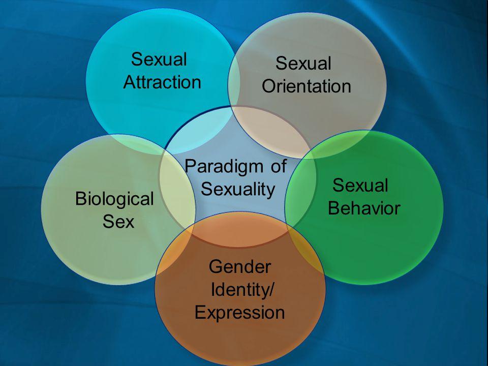 LGBT- SENSITIVE INTAKE FORM LGBT-sensitive intake form