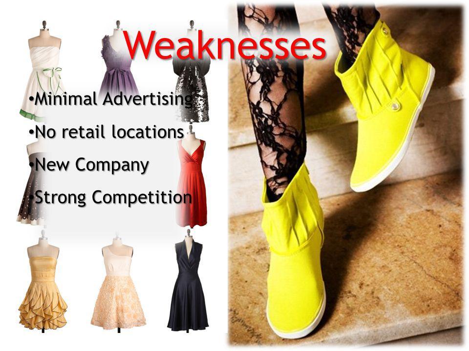 Minimal Advertising Minimal Advertising No retail locations No retail locations New Company New Company Strong Competition Strong Competition Weaknesses