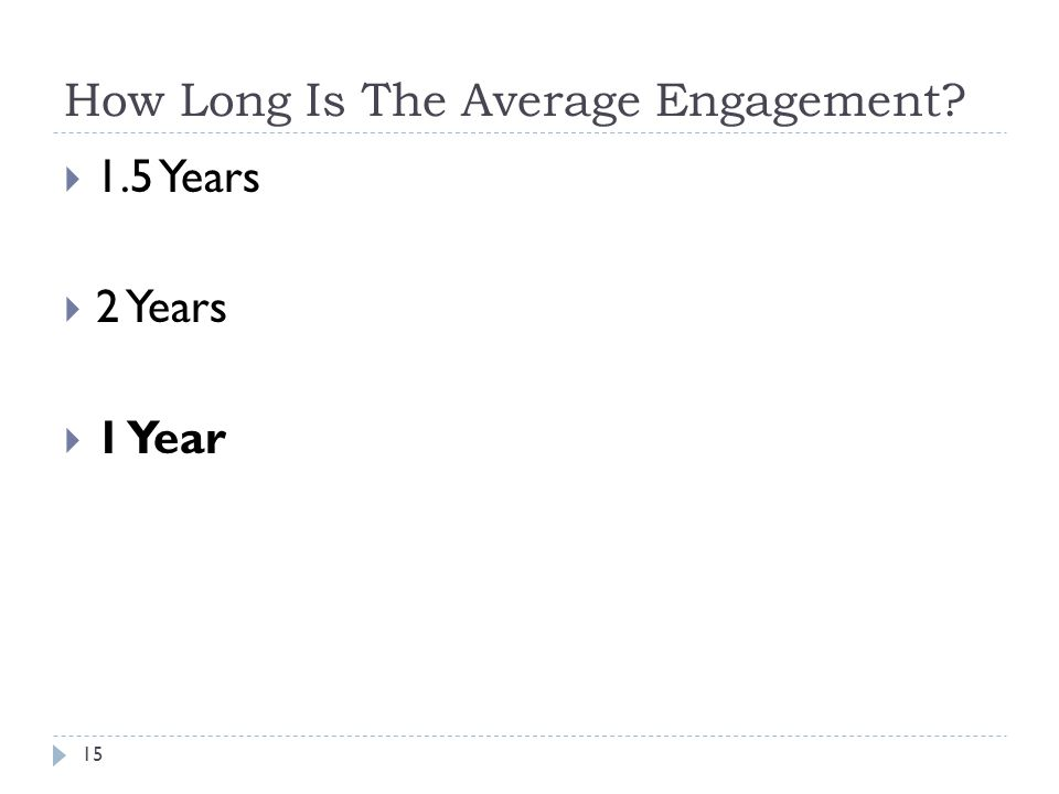 How Long Is The Average Engagement? 15 1.5 Years 2 Years 1 Year