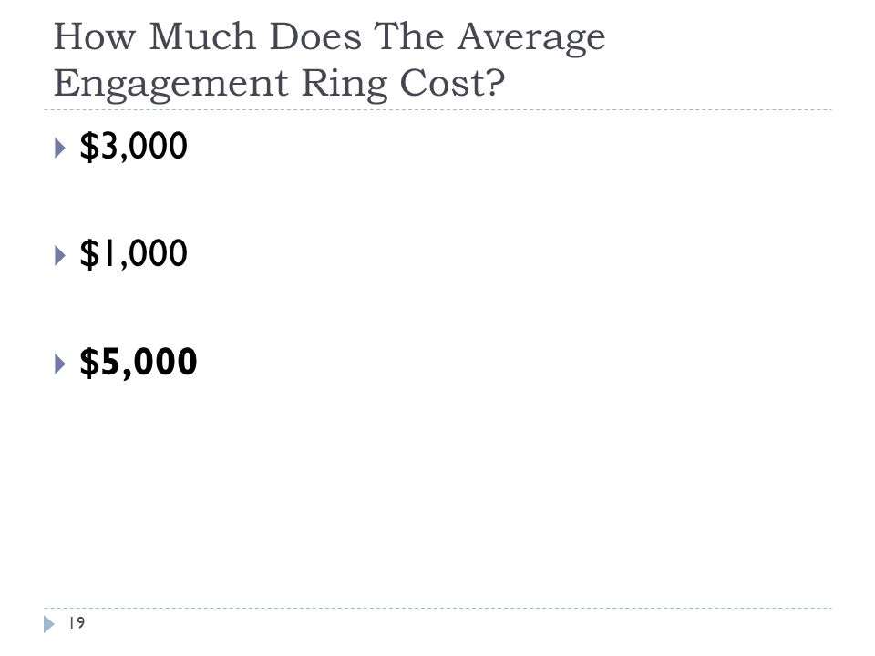 How Much Does The Average Engagement Ring Cost? 19 $3,000 $1,000 $5,000