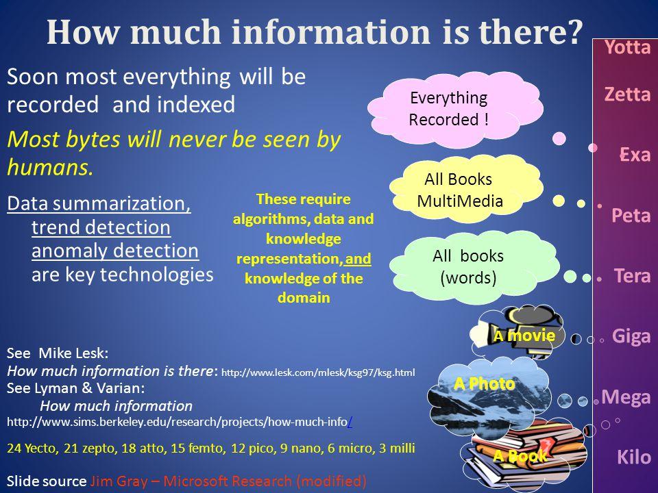 How much information is there? Data summarization, trend detection anomaly detection are key technologies Yotta Zetta Exa Peta Tera Giga Mega Kilo All