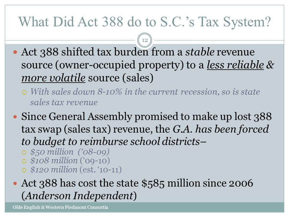 What Did Act 388 do to S.C.s Tax System? Act 388 shifted tax burden from a stable revenue source (owner-occupied property) to a less reliable & more v