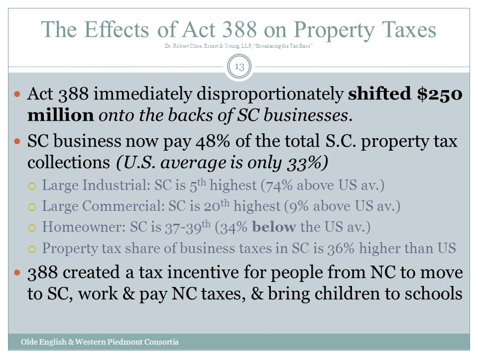 The Effects of Act 388 on Property Taxes Dr.