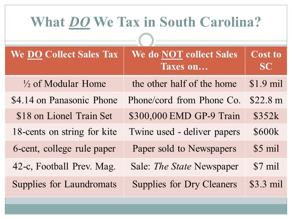 What DO We Tax in South Carolina? We DO Collect Sales TaxWe do NOT collect Sales Taxes on… Cost to SC ½ of Modular Homethe other half of the home$1.9
