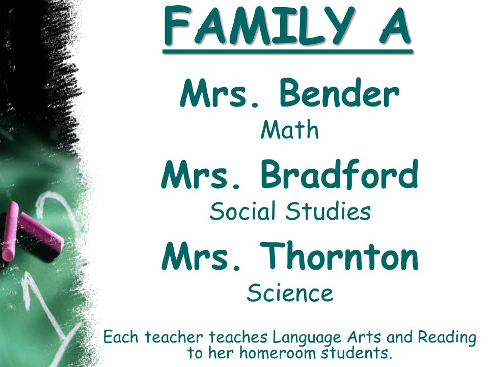 FAMILY A Mrs. Bender Math Mrs. Bradford Social Studies Mrs. Thornton Science Each teacher teaches Language Arts and Reading to her homeroom students.