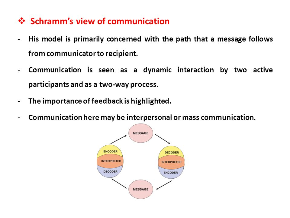 Schramms view of communication -His model is primarily concerned with the path that a message follows from communicator to recipient. -Communication i