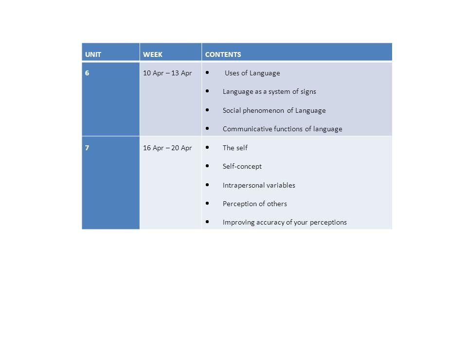 Models of the communication process Models help to describe and explain the communication process.