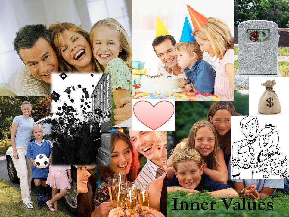 Inner Values