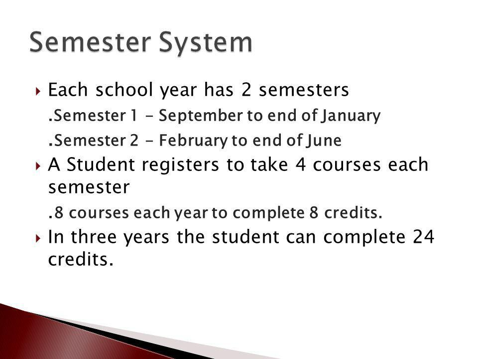 Each school year has 2 semesters. Semester 1 - September to end of January.