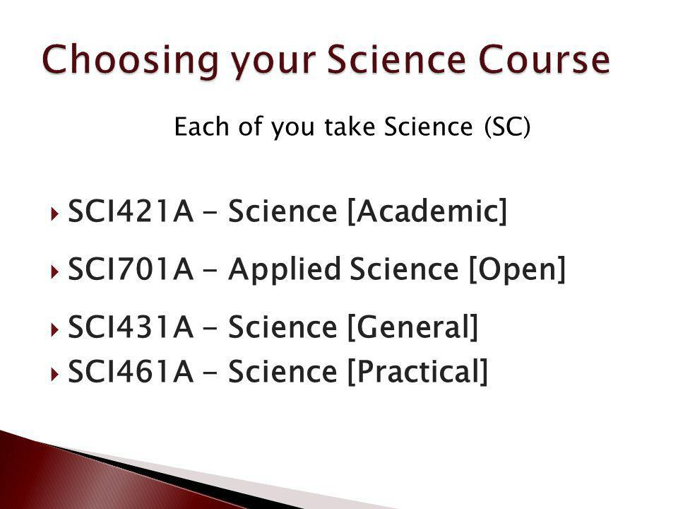 Each of you take Science (SC) SCI421A - Science [Academic] SCI701A - Applied Science [Open] SCI431A - Science [General] SCI461A - Science [Practical]