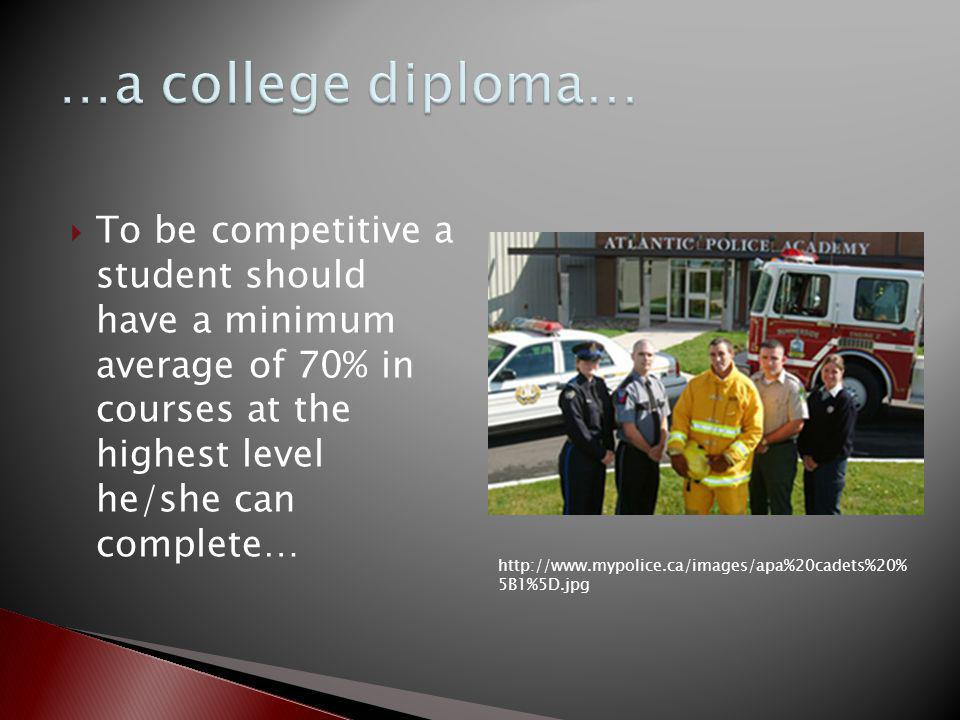 To be competitive a student should have a minimum average of 70% in courses at the highest level he/she can complete… http://www.mypolice.ca/images/apa%20cadets%20% 5B1%5D.jpg