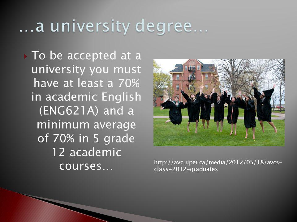 To be accepted at a university you must have at least a 70% in academic English (ENG621A) and a minimum average of 70% in 5 grade 12 academic courses… http://avc.upei.ca/media/2012/05/18/avcs- class-2012-graduates