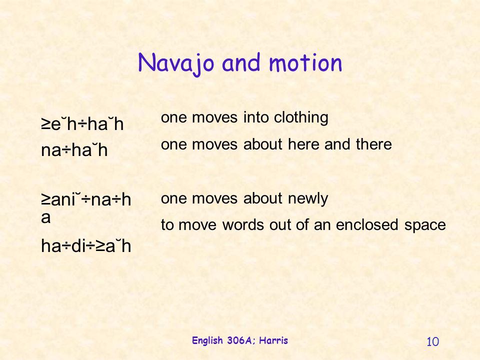 English 306A; Harris 10 Navajo and motion one moves into clothing one moves about here and there one moves about newly to move words out of an enclosed space e˘h÷ha˘h na÷ha˘h ani˘÷na÷h a ha÷di÷a˘h