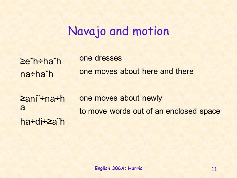 English 306A; Harris 11 Navajo and motion e˘h÷ha˘h na÷ha˘h ani˘÷na÷h a ha÷di÷a˘h one dresses one moves about here and there one moves about newly to move words out of an enclosed space