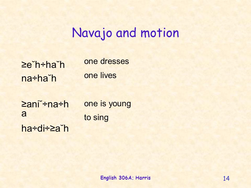 English 306A; Harris 14 Navajo and motion e˘h÷ha˘h na÷ha˘h ani˘÷na÷h a ha÷di÷a˘h one dresses one lives one is young to sing