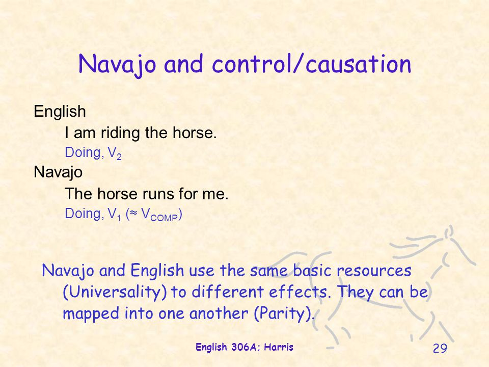 English 306A; Harris 29 Navajo and control/causation English I am riding the horse.