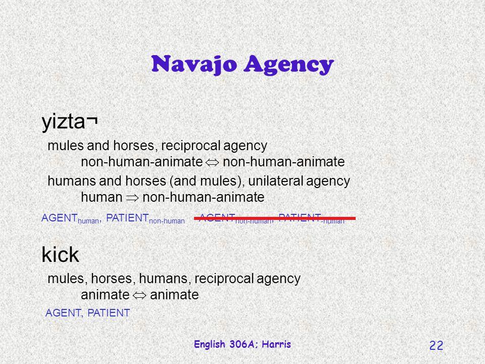 English 306A; Harris 22 Navajo Agency yizta¬ mules and horses, reciprocal agency non-human-animate non-human-animate humans and horses (and mules), unilateral agency human non-human-animate kick mules, horses, humans, reciprocal agency animate animate AGENT, PATIENT AGENT human, PATIENT non-human AGENT non-human, PATIENT -human