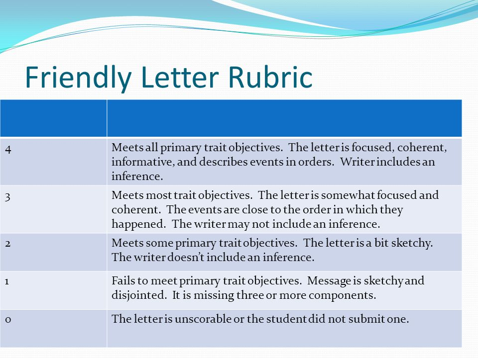 Friendly Letter Rubric 4Meets all primary trait objectives.