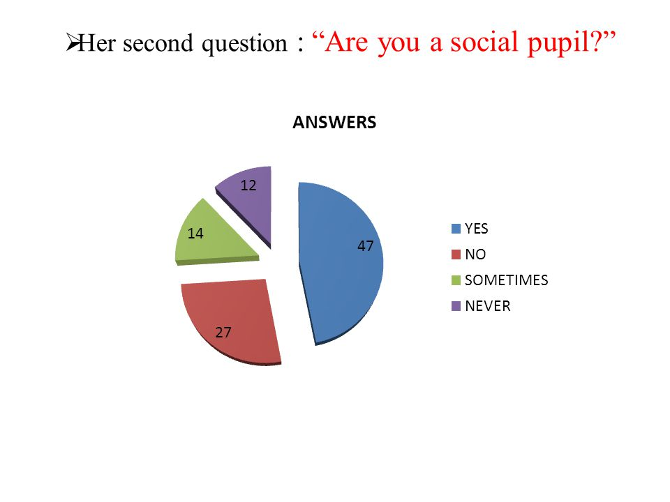 Her second question : Are you a social pupil
