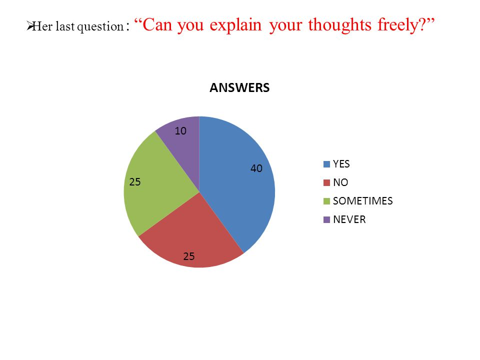 Her last question : Can you explain your thoughts freely