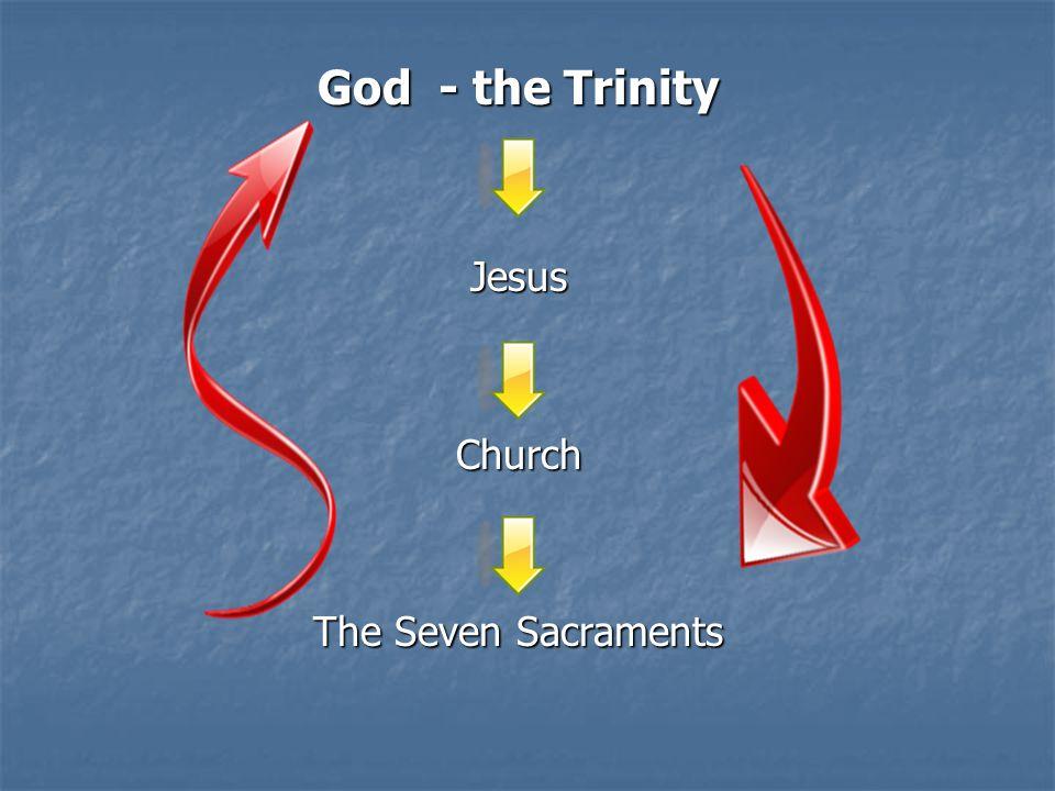 God - the Trinity JesusChurch The Seven Sacraments