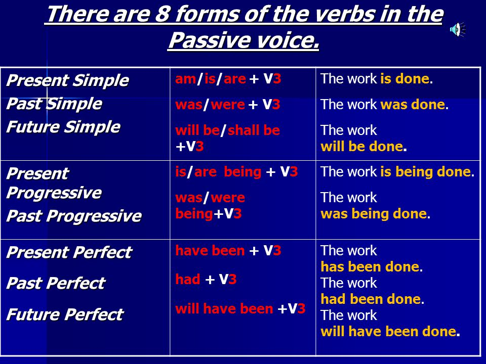 Passive Voice be+V3 Somebody cleans every day. (active) subject subject is cleaned every day.