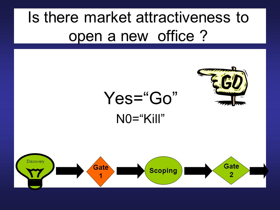 Is there market attractiveness to open a new office .