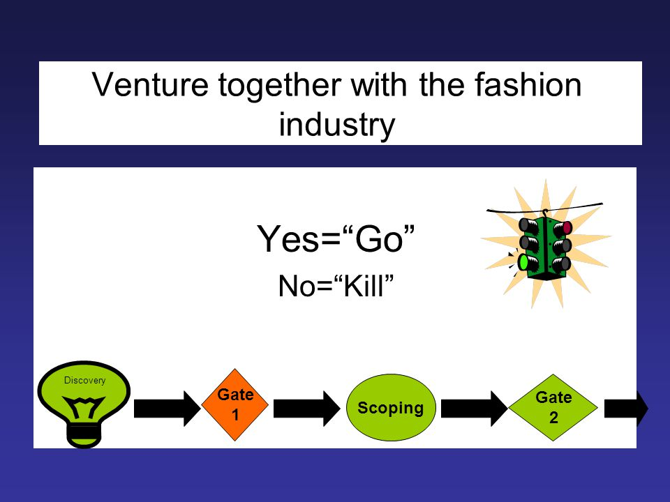 Venture together with the fashion industry Yes=Go No=Kill Discovery Gate 1 Scoping Gate 2