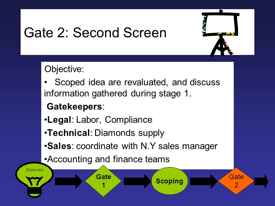 Gate 2: Second Screen Objective: Scoped idea are revaluated, and discuss information gathered during stage 1.