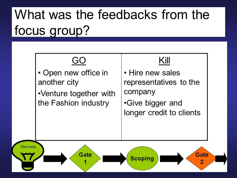 What was the feedbacks from the focus group.