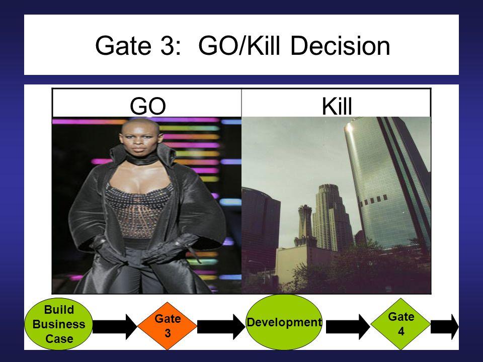 Gate 3: GO/Kill Decision Build Business Case Gate 3 Development Gate 4 KillGO