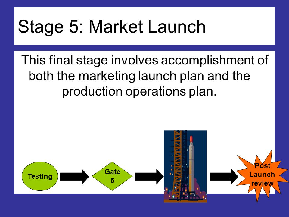 Stage 5: Market Launch This final stage involves accomplishment of both the marketing launch plan and the production operations plan.