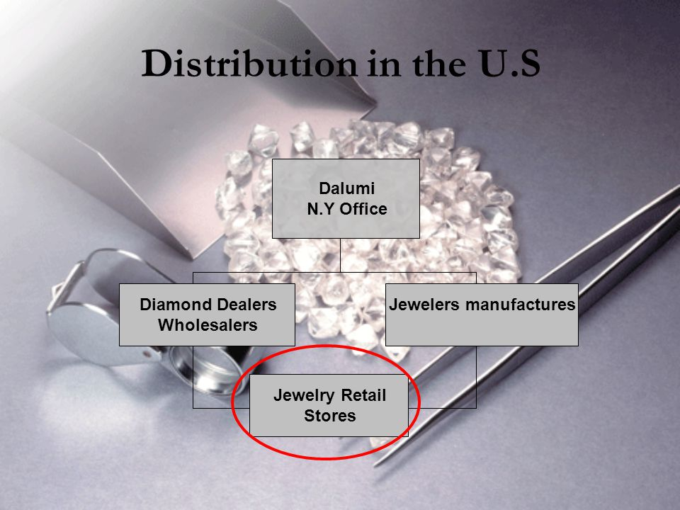 Distribution in the U.S Dalumi N.Y Office Diamond Dealers Wholesalers Jewelers manufactures Jewelry Retail Stores