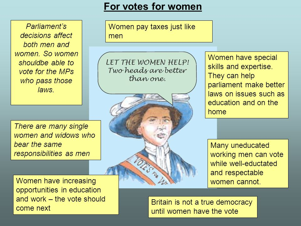 Women and the Vote What were the arguments for and against women and the vote?