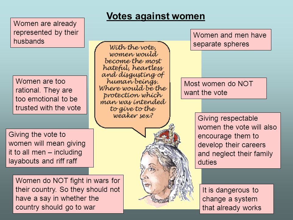 For votes for women Parliaments decisions affect both men and women. So women shouldbe able to vote for the MPs who pass those laws. There are many si