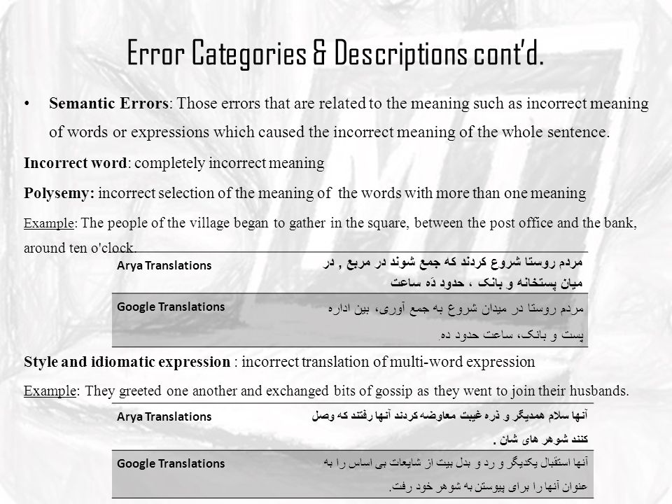 Error Categories & Descriptions contd.